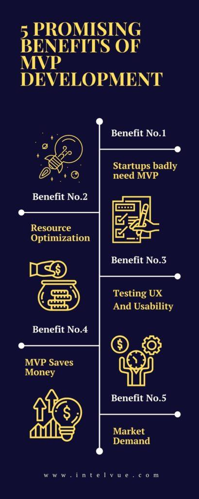 5 Promising Benefits of MVP Development