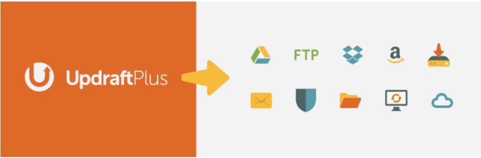 UpdraftPlus wordpress plugin for business website